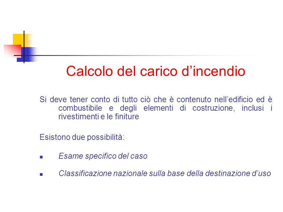 Calcolo del carico dincendio Si deve tener conto di tutto ciò che è contenuto nelledificio ed è combustibile e degli elementi di costruzione, inclusi