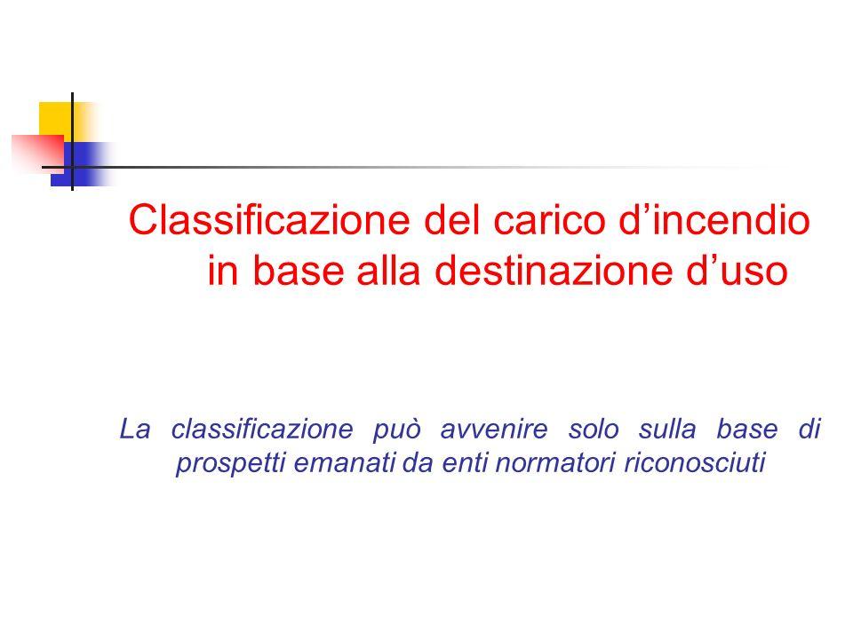 Classificazione del carico dincendio in base alla destinazione duso La classificazione può avvenire solo sulla base di prospetti emanati da enti norma