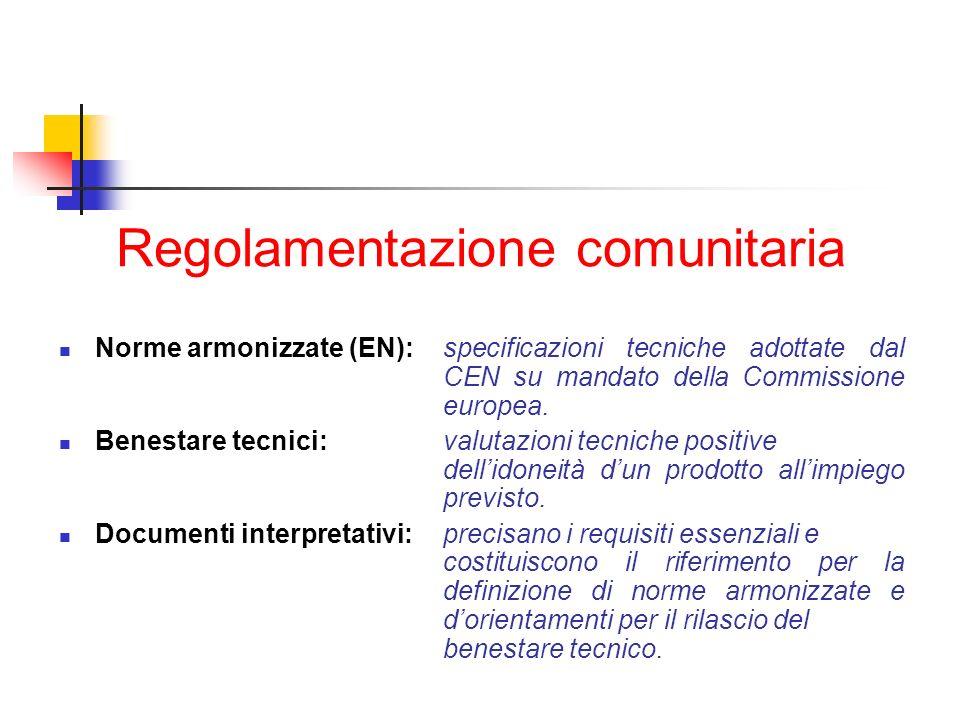 Regolamentazione comunitaria Norme armonizzate (EN):specificazioni tecniche adottate dal CEN su mandato della Commissione europea. Benestare tecnici:v
