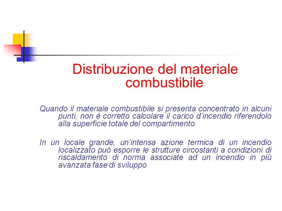 Distribuzione del materiale combustibile Quando il materiale combustibile si presenta concentrato in alcuni punti, non è corretto calcolare il carico