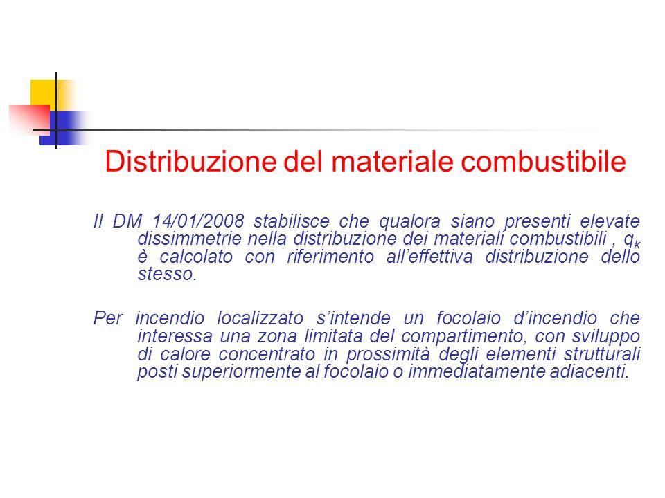 Distribuzione del materiale combustibile Il DM 14/01/2008 stabilisce che qualora siano presenti elevate dissimmetrie nella distribuzione dei materiali