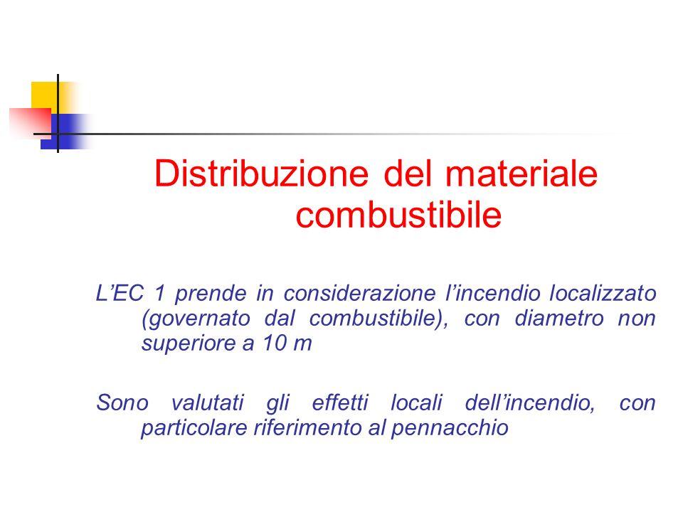 Distribuzione del materiale combustibile LEC 1 prende in considerazione lincendio localizzato (governato dal combustibile), con diametro non superiore