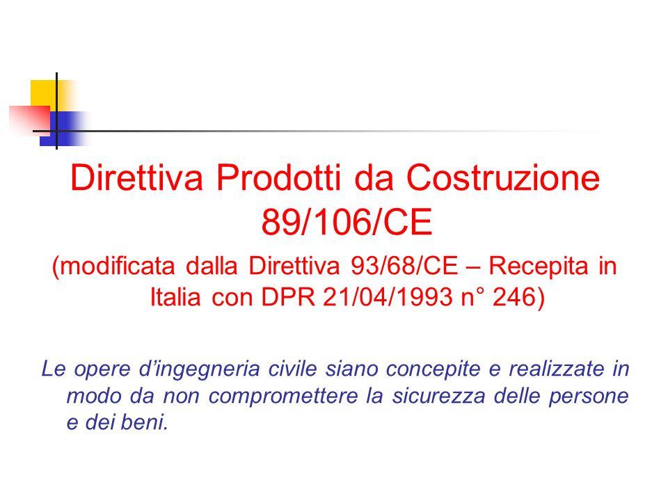 Direttiva Prodotti da Costruzione 89/106/CE (modificata dalla Direttiva 93/68/CE – Recepita in Italia con DPR 21/04/1993 n° 246) Le opere dingegneria