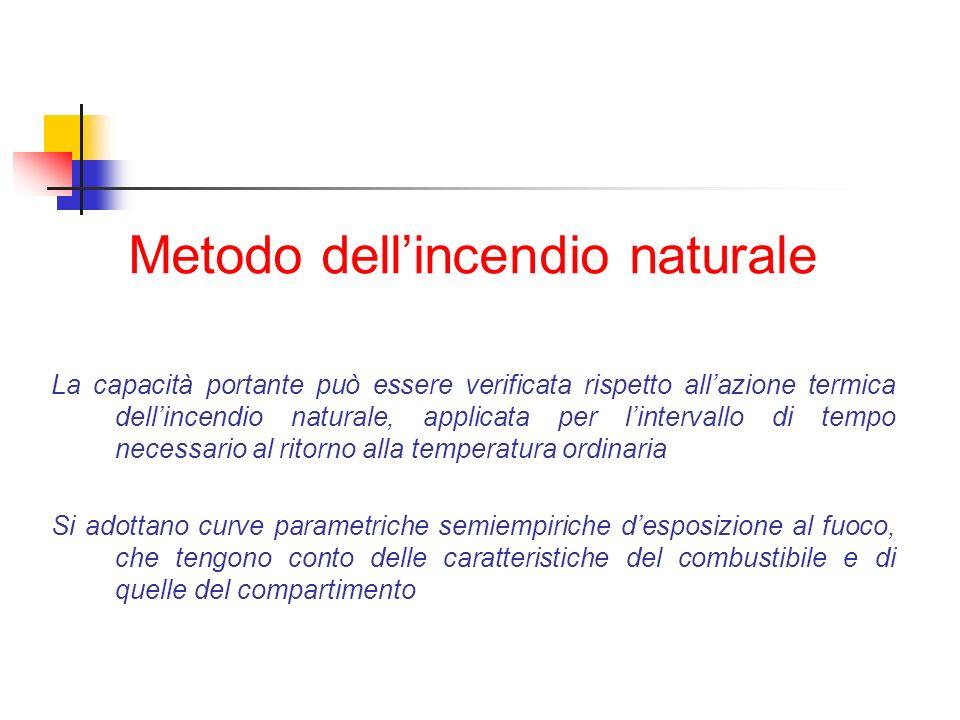 Metodo dellincendio naturale La capacità portante può essere verificata rispetto allazione termica dellincendio naturale, applicata per lintervallo di