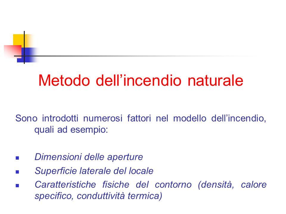 Metodo dellincendio naturale Sono introdotti numerosi fattori nel modello dellincendio, quali ad esempio: Dimensioni delle aperture Superficie lateral