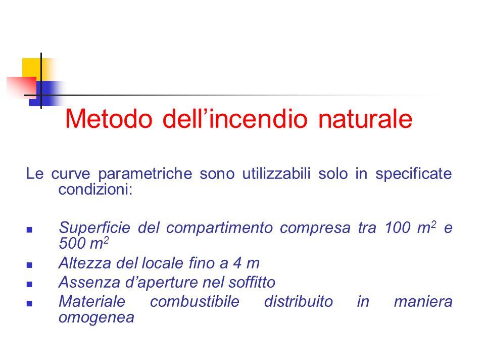 Metodo dellincendio naturale Le curve parametriche sono utilizzabili solo in specificate condizioni: Superficie del compartimento compresa tra 100 m 2