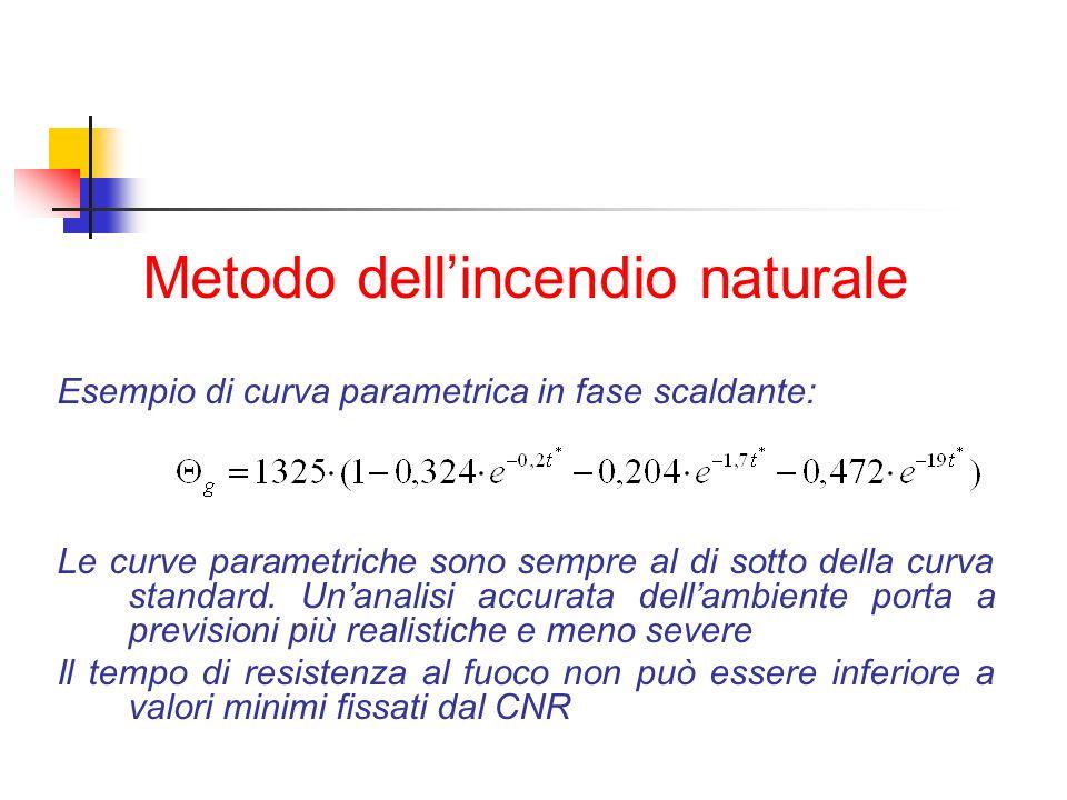 Metodo dellincendio naturale Esempio di curva parametrica in fase scaldante: Le curve parametriche sono sempre al di sotto della curva standard. Unana