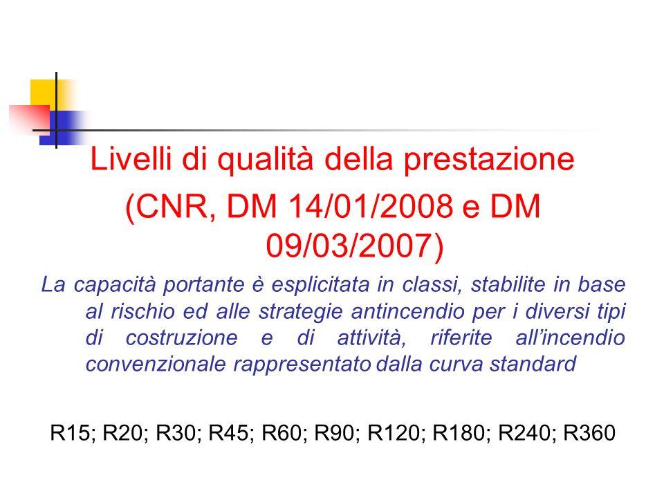 Livelli di qualità della prestazione (CNR, DM 14/01/2008 e DM 09/03/2007) La capacità portante è esplicitata in classi, stabilite in base al rischio e