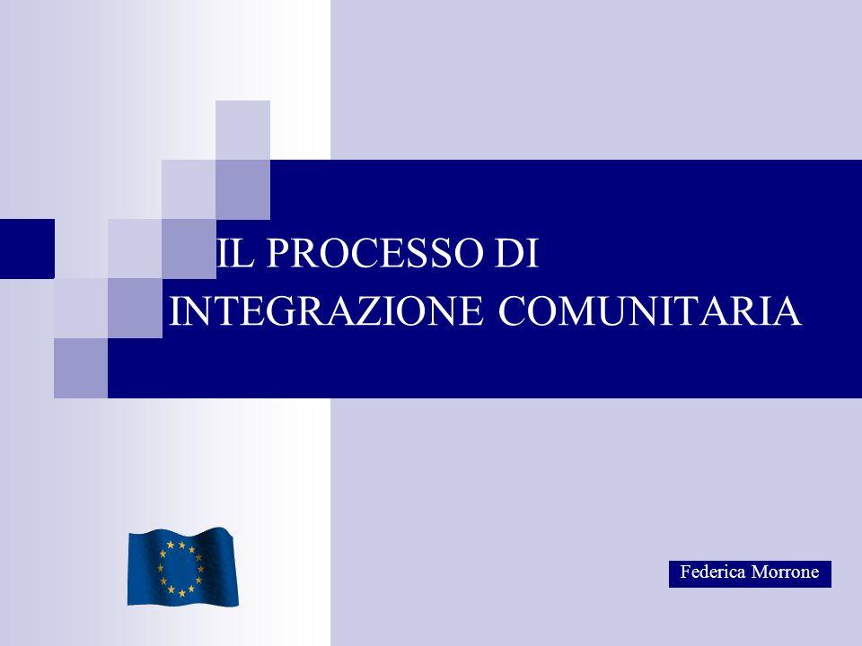 2 Lidea di un progetto europeo Prospettiva filosofica: 1795 Per la pace perpetua (I.