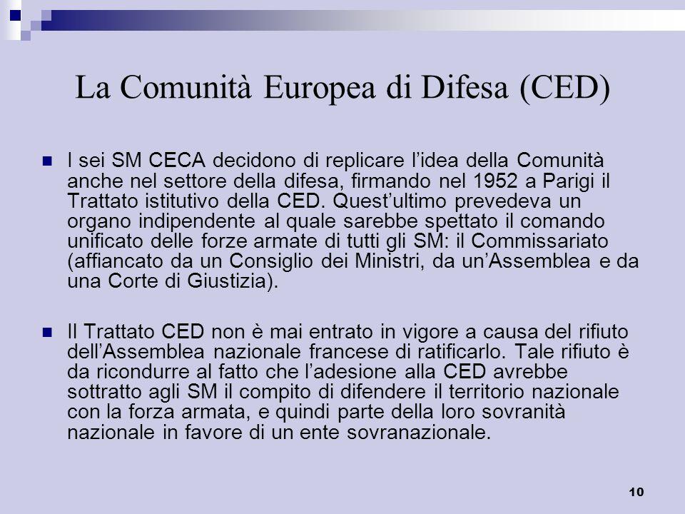 10 La Comunità Europea di Difesa (CED) I sei SM CECA decidono di replicare lidea della Comunità anche nel settore della difesa, firmando nel 1952 a Pa