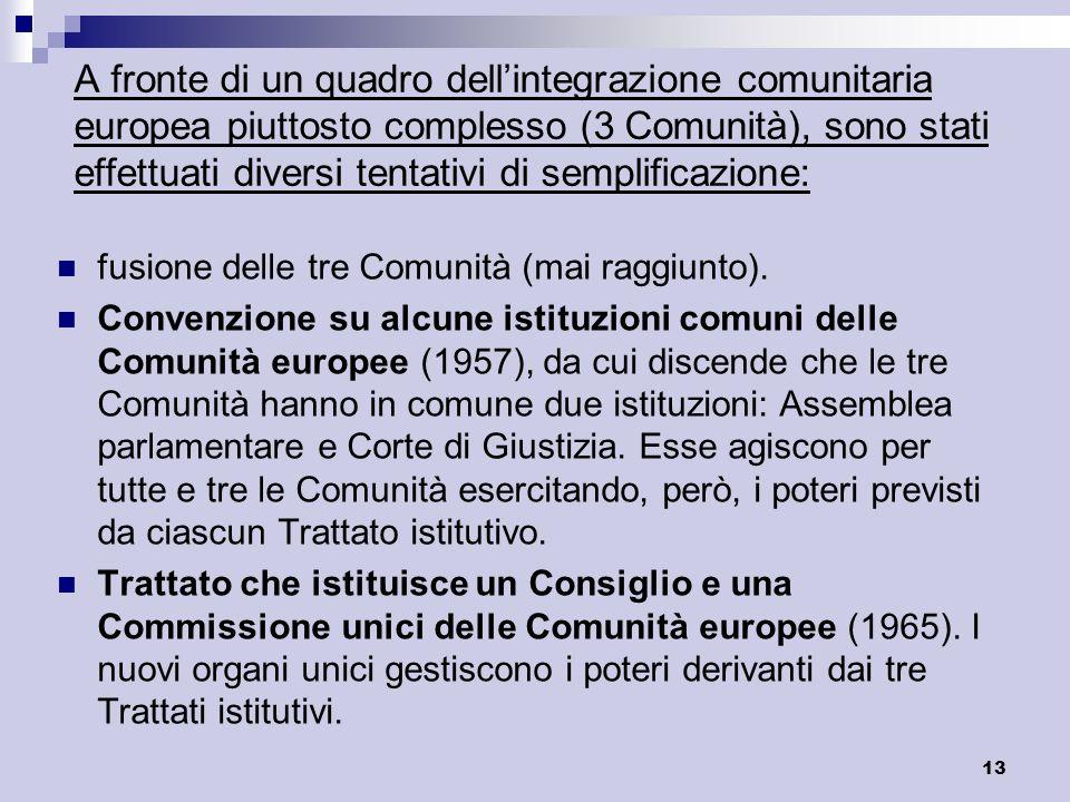 13 A fronte di un quadro dellintegrazione comunitaria europea piuttosto complesso (3 Comunità), sono stati effettuati diversi tentativi di semplificaz