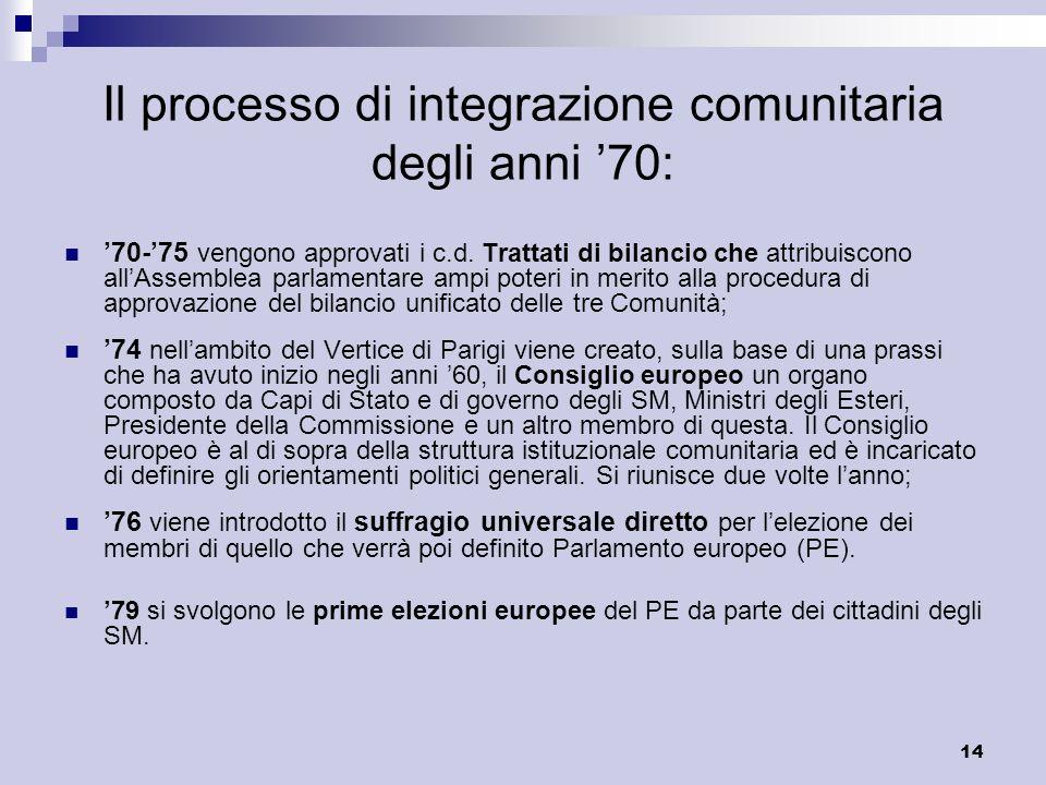 14 Il processo di integrazione comunitaria degli anni 70: 70-75 vengono approvati i c.d. Trattati di bilancio che attribuiscono allAssemblea parlament