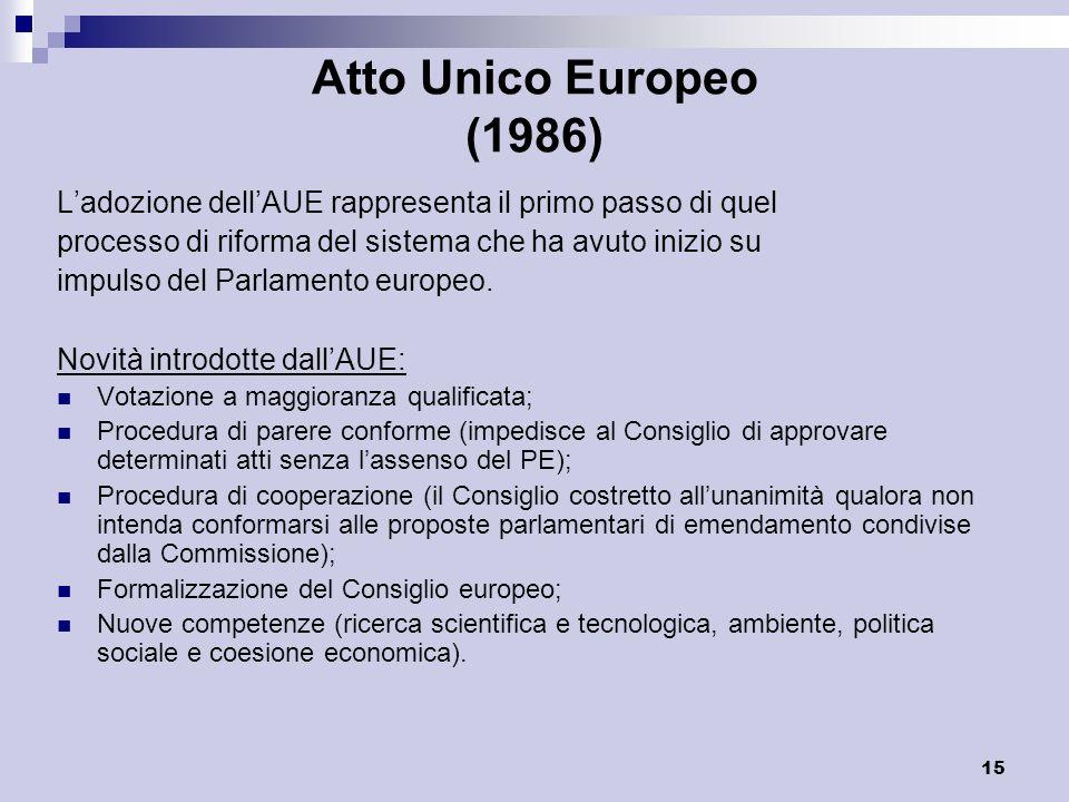 15 Atto Unico Europeo (1986) Ladozione dellAUE rappresenta il primo passo di quel processo di riforma del sistema che ha avuto inizio su impulso del P
