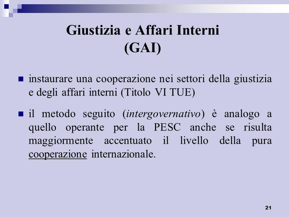 21 Giustizia e Affari Interni (GAI) instaurare una cooperazione nei settori della giustizia e degli affari interni (Titolo VI TUE) il metodo seguito (