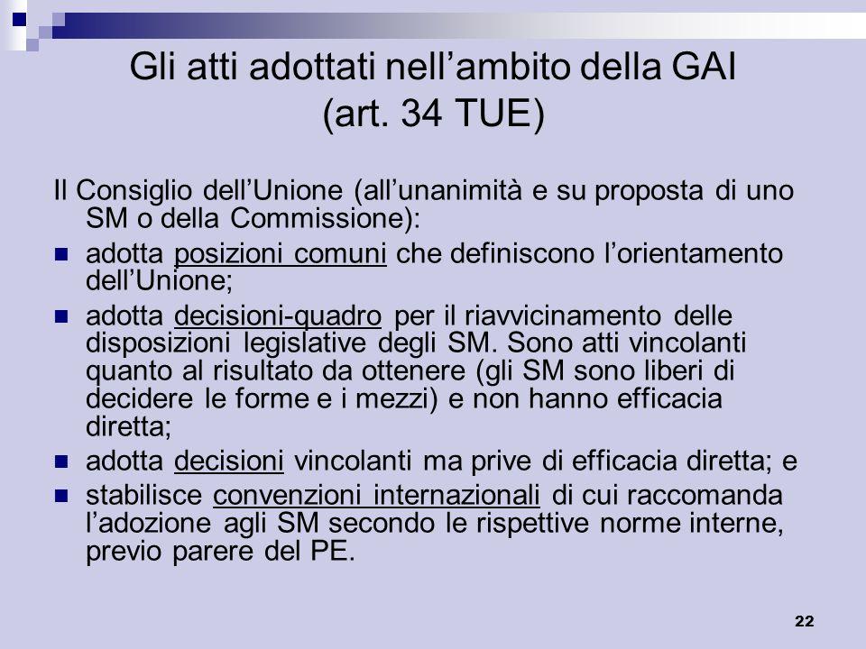 22 Gli atti adottati nellambito della GAI (art. 34 TUE) Il Consiglio dellUnione (allunanimità e su proposta di uno SM o della Commissione): adotta pos
