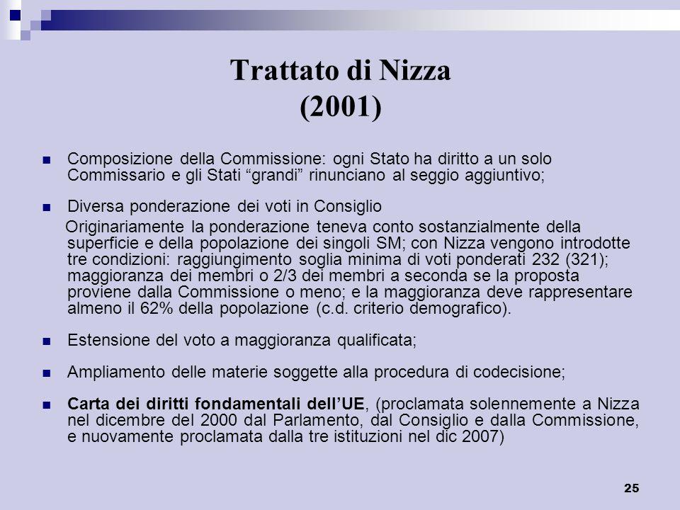 25 Trattato di Nizza (2001) Composizione della Commissione: ogni Stato ha diritto a un solo Commissario e gli Stati grandi rinunciano al seggio aggiun