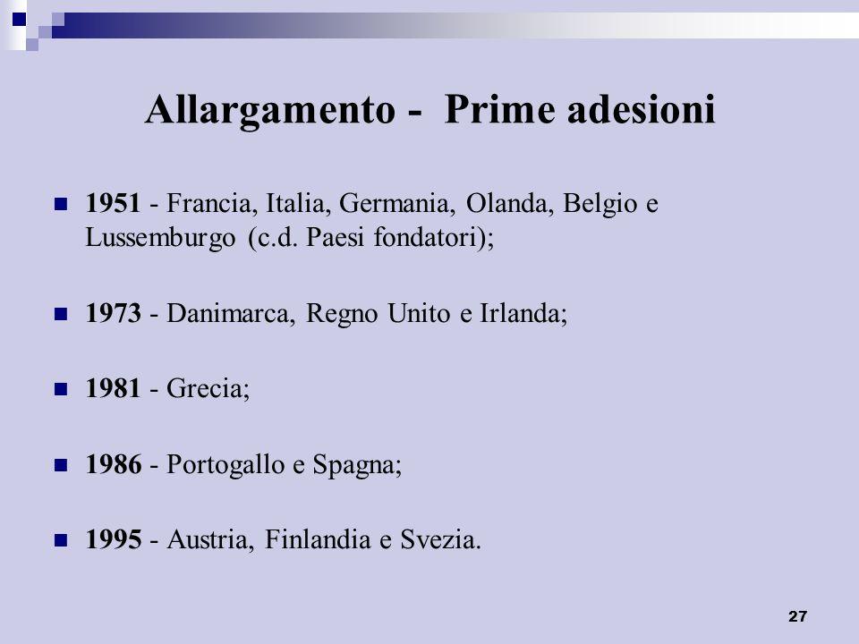 27 Allargamento - Prime adesioni 1951 - Francia, Italia, Germania, Olanda, Belgio e Lussemburgo (c.d. Paesi fondatori); 1973 - Danimarca, Regno Unito