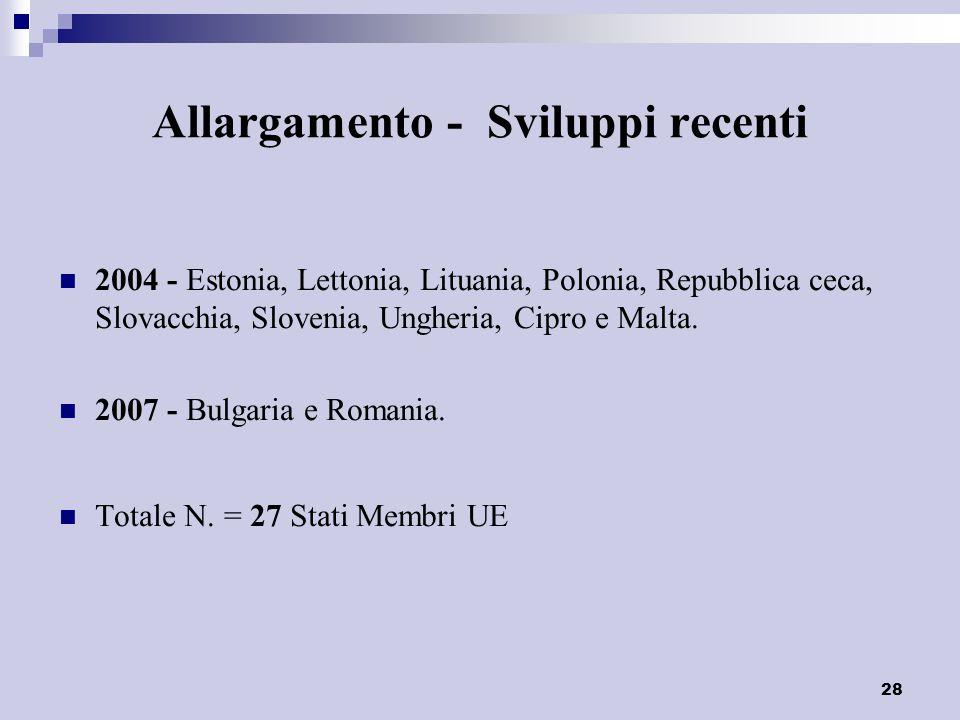 28 Allargamento - Sviluppi recenti 2004 - Estonia, Lettonia, Lituania, Polonia, Repubblica ceca, Slovacchia, Slovenia, Ungheria, Cipro e Malta. 2007 -