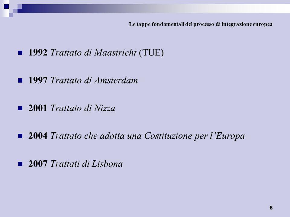 6 Le tappe fondamentali del processo di integrazione europea 1992 Trattato di Maastricht (TUE) 1997 Trattato di Amsterdam 2001 Trattato di Nizza 2004