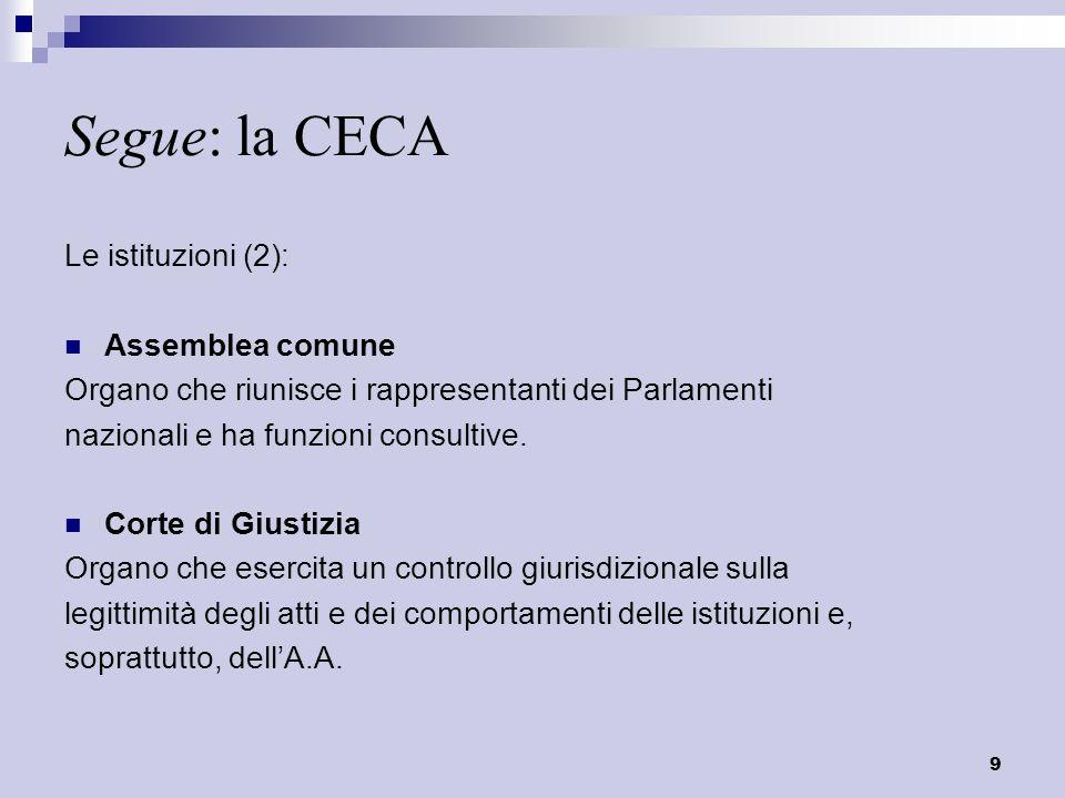 9 Segue: la CECA Le istituzioni (2): Assemblea comune Organo che riunisce i rappresentanti dei Parlamenti nazionali e ha funzioni consultive. Corte di