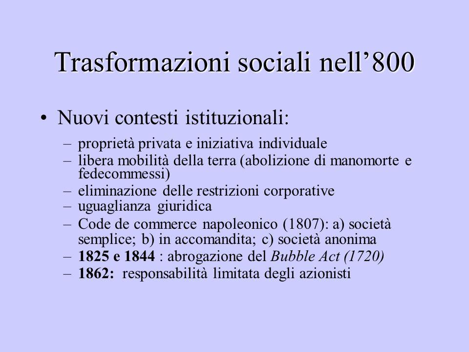 Trasformazioni sociali nell800 Nuovi contesti istituzionali: –proprietà privata e iniziativa individuale –libera mobilità della terra (abolizione di m