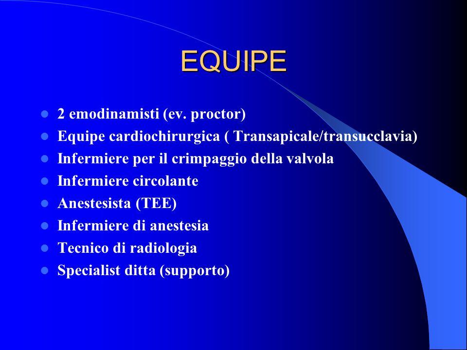 EQUIPE 2 emodinamisti (ev.