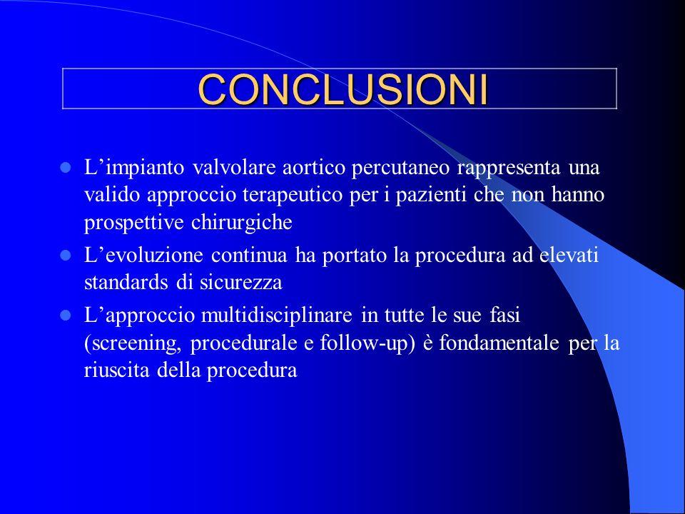 CONCLUSIONI Limpianto valvolare aortico percutaneo rappresenta una valido approccio terapeutico per i pazienti che non hanno prospettive chirurgiche Levoluzione continua ha portato la procedura ad elevati standards di sicurezza Lapproccio multidisciplinare in tutte le sue fasi (screening, procedurale e follow-up) è fondamentale per la riuscita della procedura