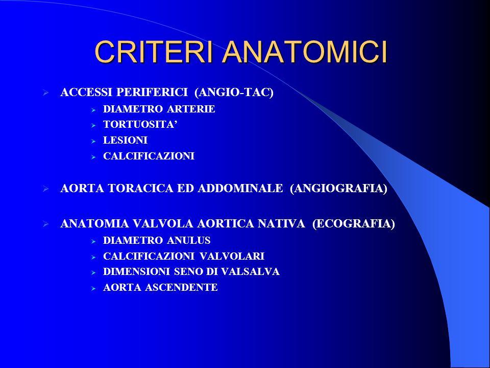CRITERI ANATOMICI ACCESSI PERIFERICI (ANGIO-TAC) DIAMETRO ARTERIE TORTUOSITA LESIONI CALCIFICAZIONI AORTA TORACICA ED ADDOMINALE (ANGIOGRAFIA) ANATOMIA VALVOLA AORTICA NATIVA (ECOGRAFIA) DIAMETRO ANULUS CALCIFICAZIONI VALVOLARI DIMENSIONI SENO DI VALSALVA AORTA ASCENDENTE