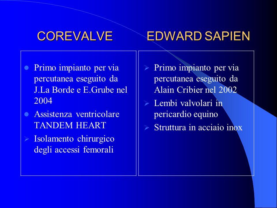 COREVALVE EDWARD SAPIEN COREVALVE EDWARD SAPIEN Primo impianto per via percutanea eseguito da J.La Borde e E.Grube nel 2004 Assistenza ventricolare TANDEM HEART Isolamento chirurgico degli accessi femorali Primo impianto per via percutanea eseguito da Alain Cribier nel 2002 Lembi valvolari in pericardio equino Struttura in acciaio inox