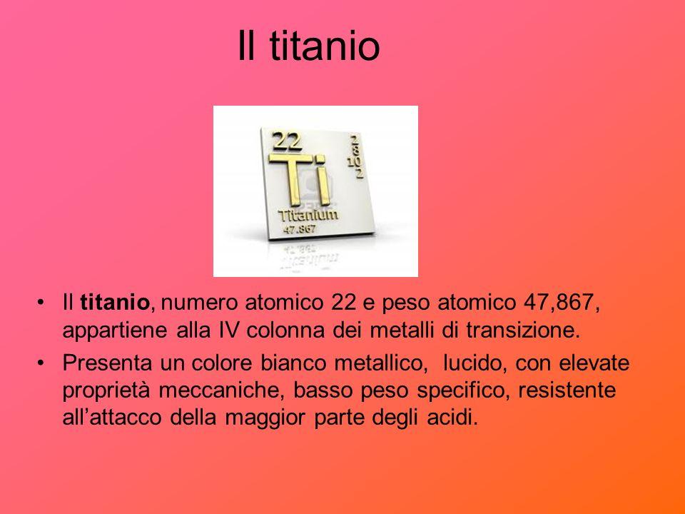 Chi scoprì il titanio.