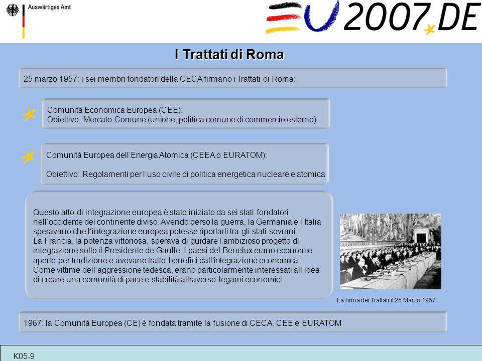 I Trattati di Roma Comunità Economica Europea (CEE): Obiettivo: Mercato Comune (unione, politica comune di commercio esterno) Comunità Europea dellEne