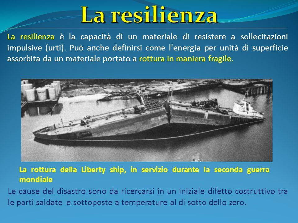 La resilienza è la capacità di un materiale di resistere a sollecitazioni impulsive (urti). Può anche definirsi come l'energia per unità di superficie