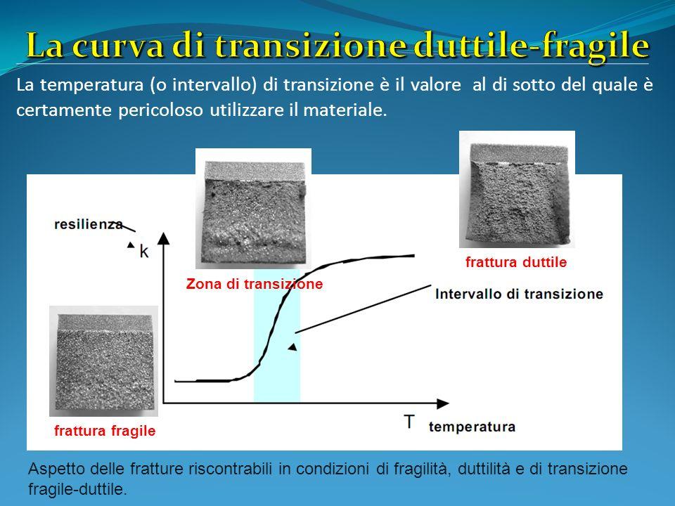 La temperatura (o intervallo) di transizione è il valore al di sotto del quale è certamente pericoloso utilizzare il materiale. Aspetto delle fratture
