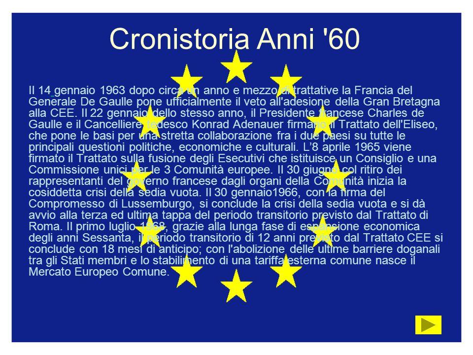 Cronistoria Anni 70 Il 22 aprile 1970 in Lussemburgo I 6 stati della CEE firmano il Trattato di Lussemburgo.