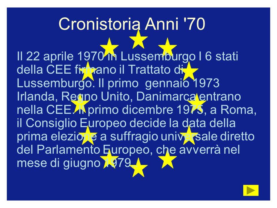 Cronistoria Anni 80 Il primo gennaio 1981 la Grecia entra nella CEE.
