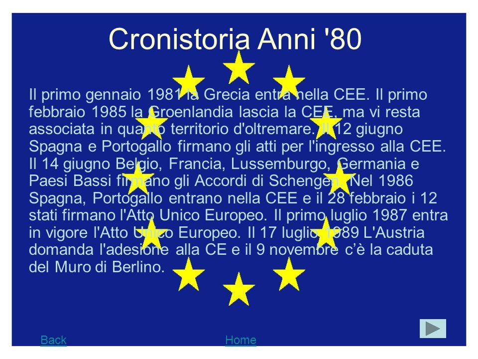 Cronistoria Anni 90 Il 7 febbraio 1992 a Maastricht i 12 stati della CEE firmano il Trattato sull Unione Europea, meglio noto come Trattato di Maastricht.