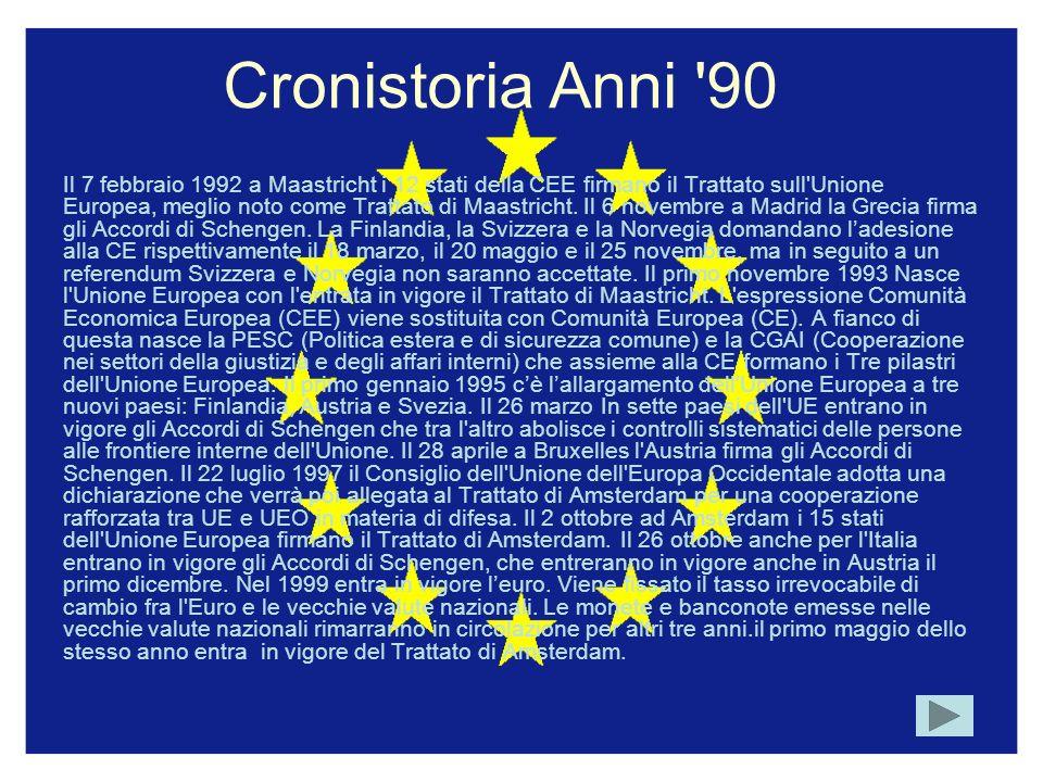 Cronistoria inizio XXI secolo Il primo gennaio 2000 anche per la Grecia entrano in vigore gli Accordi di Schengen, il 7 dicembre a Nizza il Parlamento, la Commissione ed il Consiglio proclamano la Carta dei Diritti Fondamentali e l11 dicembre sempre durante la Conferenza intergovernativa viene deciso il Trattato di Nizza.
