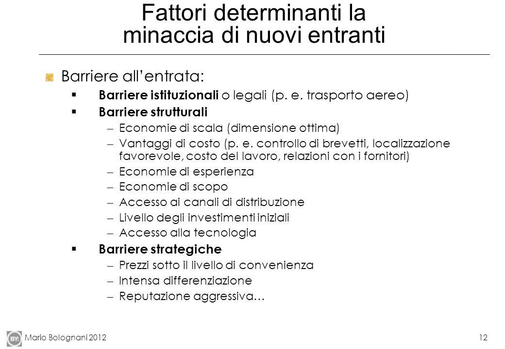 Mario Bolognani 201212 Fattori determinanti la minaccia di nuovi entranti Barriere allentrata: Barriere istituzionali o legali (p.