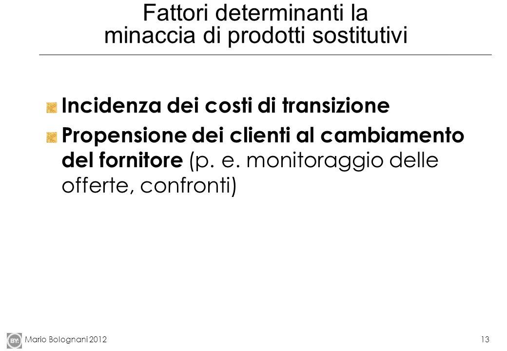 Mario Bolognani 201213 Fattori determinanti la minaccia di prodotti sostitutivi Incidenza dei costi di transizione Propensione dei clienti al cambiamento del fornitore (p.