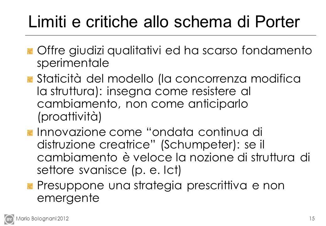 Mario Bolognani 201215 Limiti e critiche allo schema di Porter Offre giudizi qualitativi ed ha scarso fondamento sperimentale Staticità del modello (la concorrenza modifica la struttura): insegna come resistere al cambiamento, non come anticiparlo (proattività) Innovazione come ondata continua di distruzione creatrice (Schumpeter): se il cambiamento è veloce la nozione di struttura di settore svanisce (p.