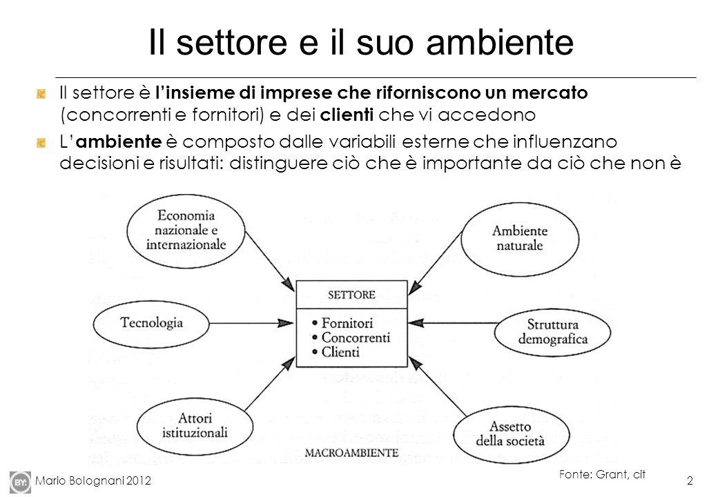 Mario Bolognani 20122 Il settore e il suo ambiente Il settore è linsieme di imprese che riforniscono un mercato (concorrenti e fornitori) e dei clienti che vi accedono L ambiente è composto dalle variabili esterne che influenzano decisioni e risultati: distinguere ciò che è importante da ciò che non è Fonte: Grant, cit