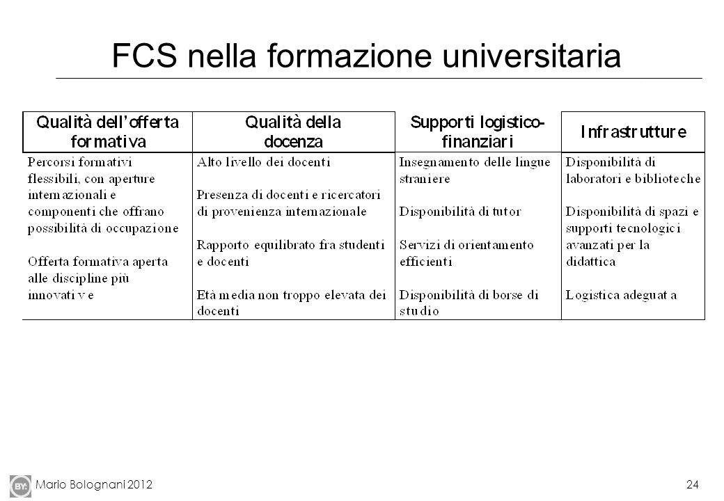 Mario Bolognani 201224 FCS nella formazione universitaria