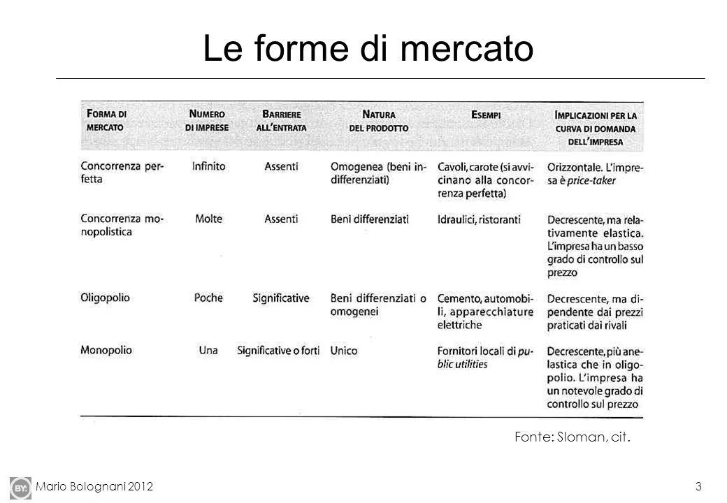 Mario Bolognani 20123 Le forme di mercato Fonte: Sloman, cit.