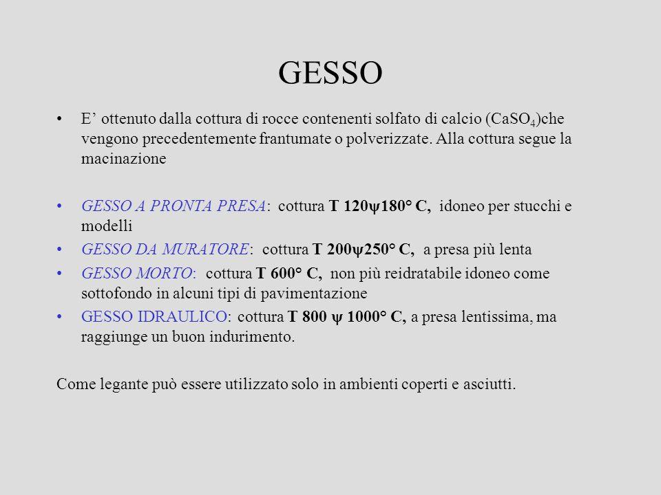 GESSO E ottenuto dalla cottura di rocce contenenti solfato di calcio (CaSO 4 )che vengono precedentemente frantumate o polverizzate. Alla cottura segu