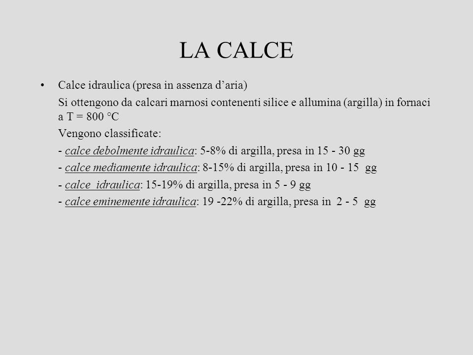 LA CALCE Calce idraulica (presa in assenza daria) Si ottengono da calcari marnosi contenenti silice e allumina (argilla) in fornaci a T = 800 °C Vengo