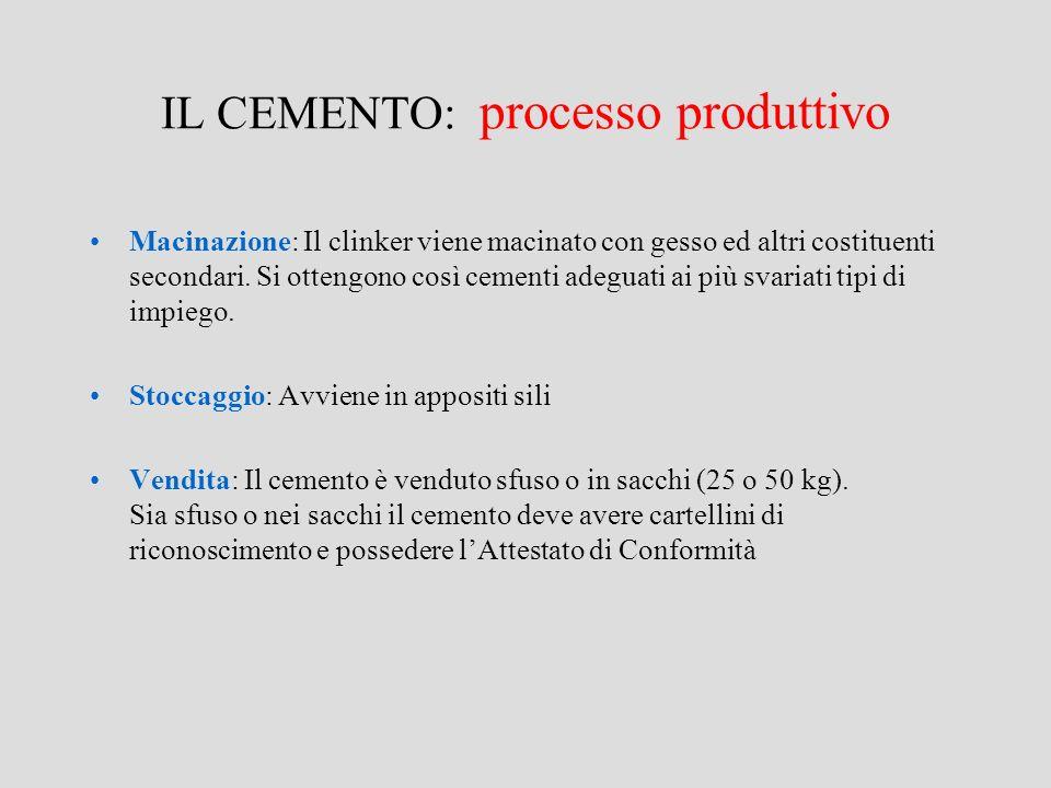 IL CEMENTO: processo produttivo Macinazione: Il clinker viene macinato con gesso ed altri costituenti secondari. Si ottengono così cementi adeguati ai