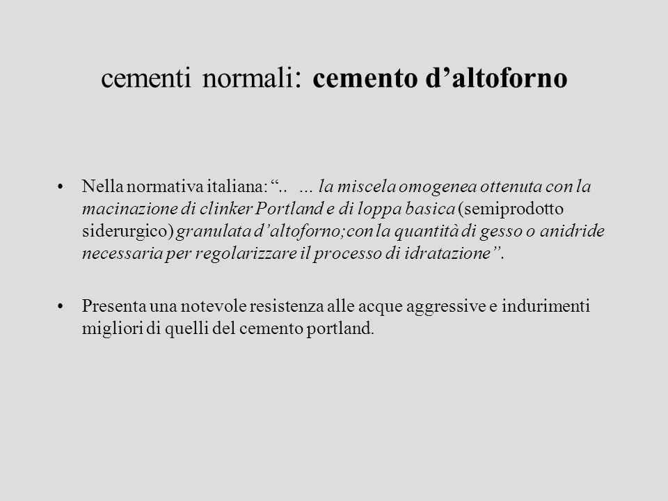 cementi normali : cemento daltoforno Nella normativa italiana:.. … la miscela omogenea ottenuta con la macinazione di clinker Portland e di loppa basi
