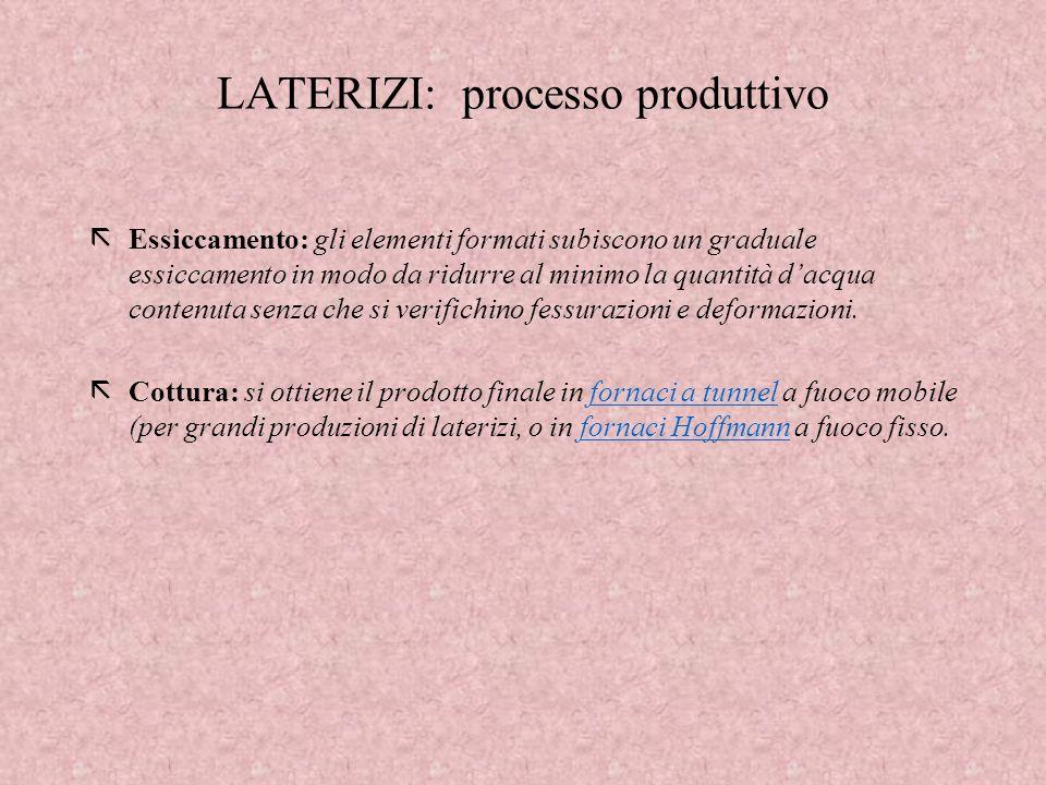 LATERIZI: processo produttivo ãEssiccamento: gli elementi formati subiscono un graduale essiccamento in modo da ridurre al minimo la quantità dacqua c