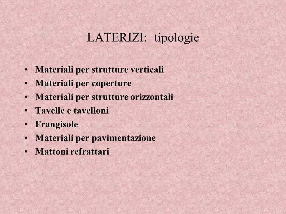 LATERIZI: tipologie Materiali per strutture verticali Materiali per coperture Materiali per strutture orizzontali Tavelle e tavelloni Frangisole Mater