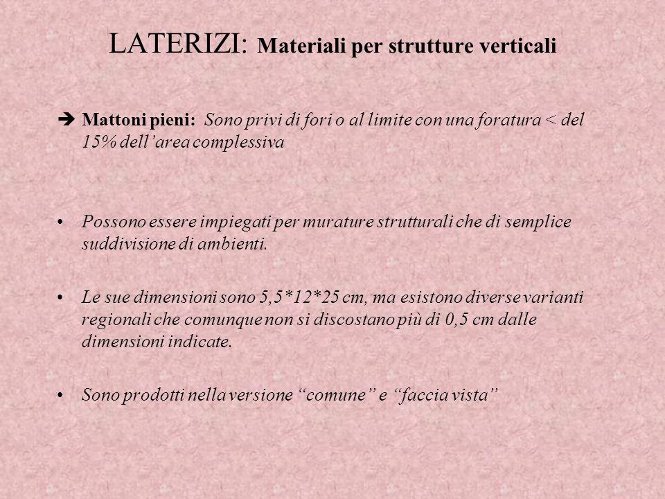 LATERIZI: Materiali per strutture verticali Mattoni pieni: Sono privi di fori o al limite con una foratura < del 15% dellarea complessiva Possono esse